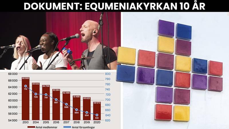 Equmeniakyrkan, logotyp